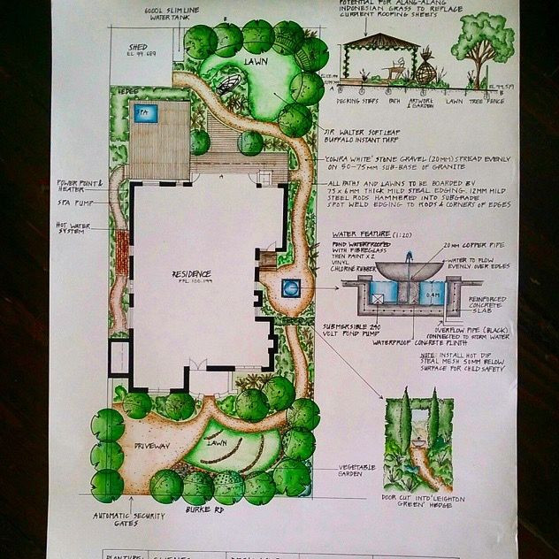 Landscape Fountain Sketch Landscape plan residential marker drawing with fountain